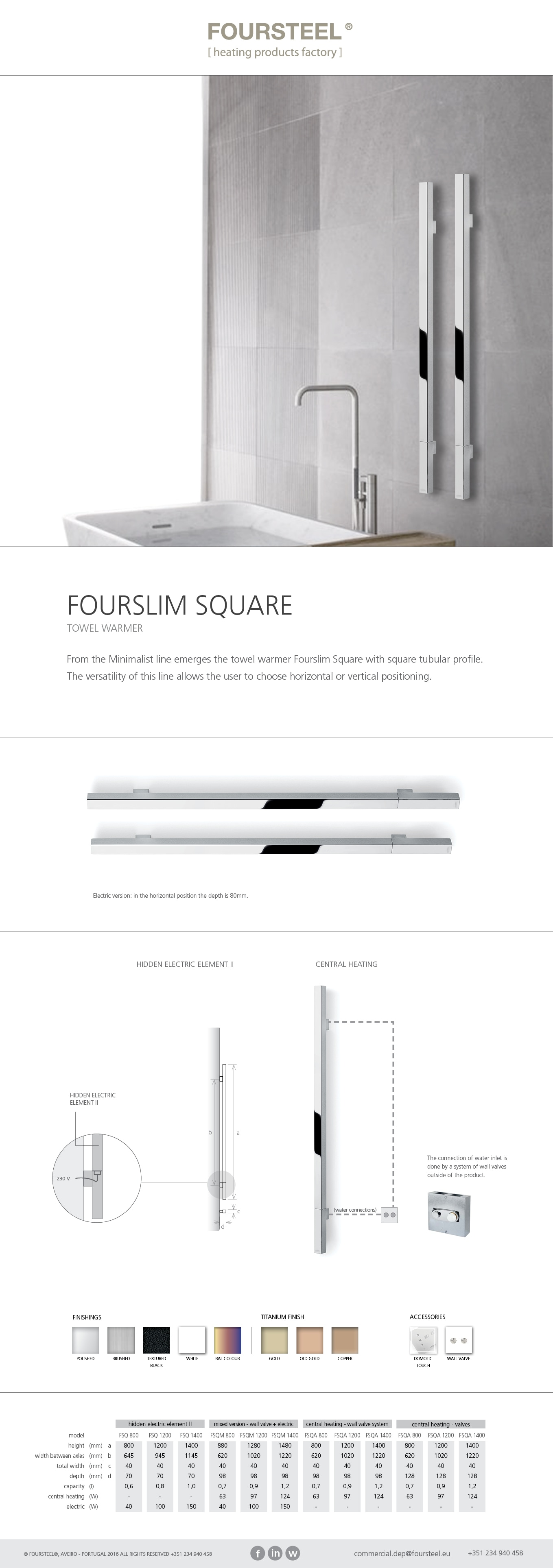 fourslim square - apr 2016